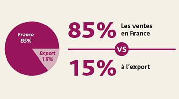 infographie-Blaye-Cotes-de-Bordeaux-export